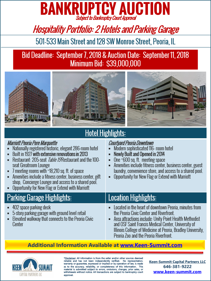 Stalking Horse Opportunity for 363 Sale of two hotels in Peoria, IL