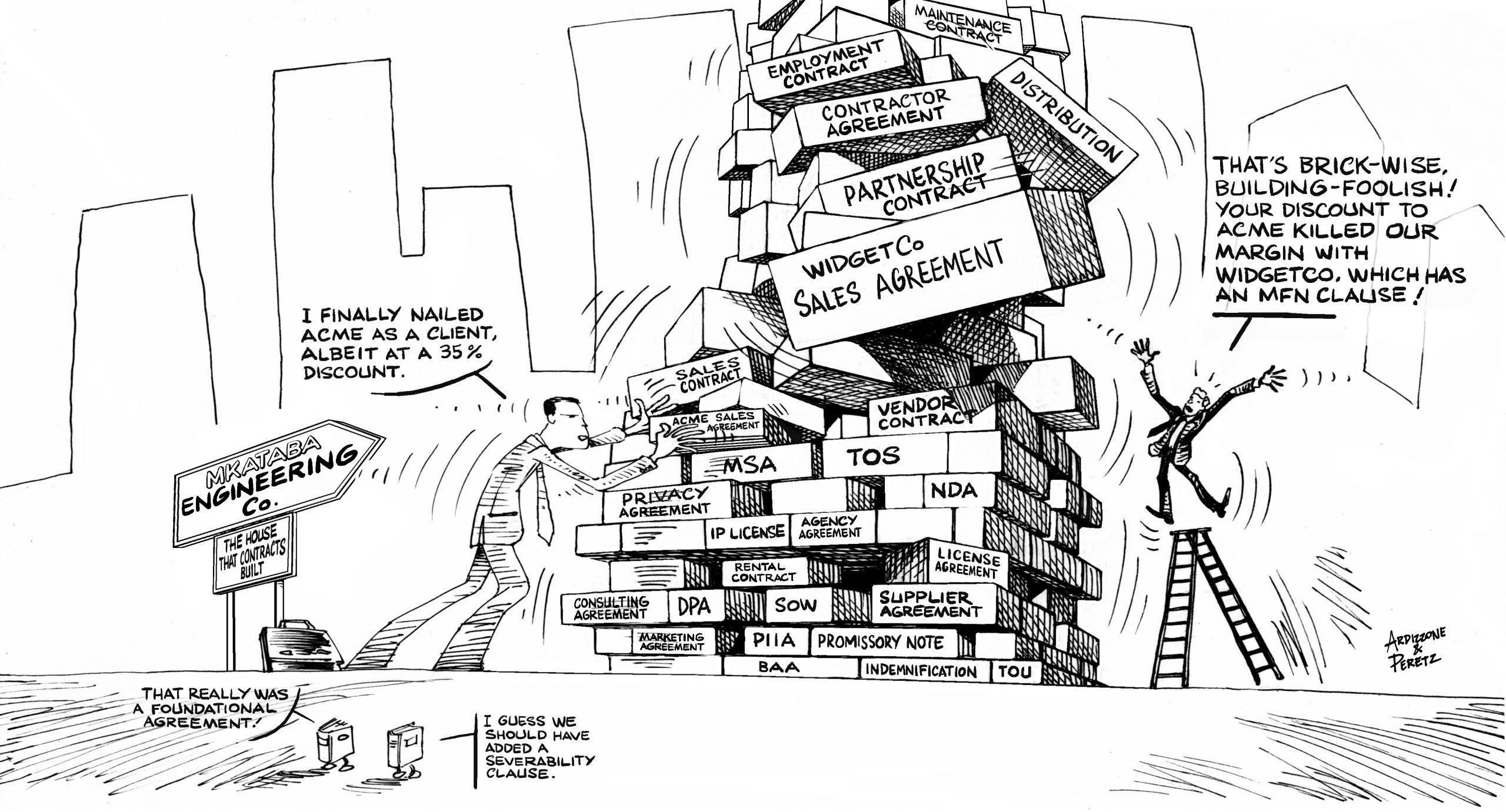Tsunami of Executory Contracts